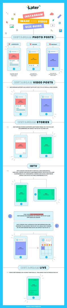 the complete guide to igtv dimensions best practices and creation apps social media today 10 Social Media Images In 2020 Social Media Marketing Strategy Social Media Media