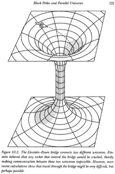Wormholes Generate New Kind of Quantum Anticentrifugal