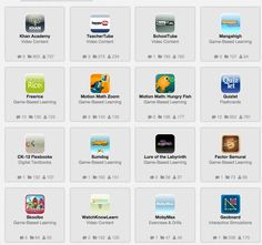 Teacher-tested Tools for Nourishing Creative Minds ~ Educational Technology and Mobile Learning