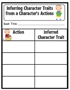 Inferring Character Traits! Freebie