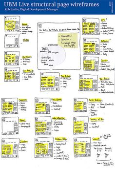 UBM Live: structural page wireframes / Rob Enslin