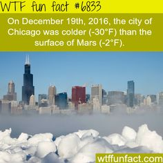 Chicago is colder than Mars - WTF fun fact