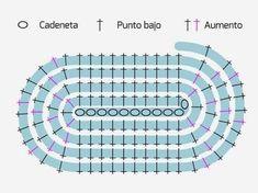 Diy by Paula: Trimmer basket with oval base - imaginary dream Mode Crochet, Crochet Diy, Crochet Tote, Crochet Shoes, Crochet Handbags, Crochet Purses, Crochet Diagram, Crochet Chart, Crochet Stitches