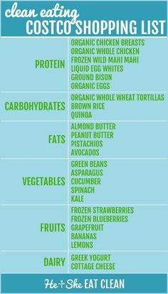 This clean eating Costco shopping list is amazing! It has each item, price, and recipes to use the items. #heandsheeatclean #Costco #eatclean #cleaneating #budget