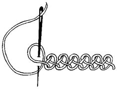 Braid stitch tutorial .... this stitch would work out great with thicker yarn (or 4-6 strands of floss) and smaller loops (as shown in diagram, not as demonstrated in the site)
