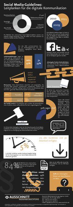 Social Media Guidelines – Fakten und Infografik via ausschnitt.de