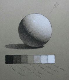 Learning to Draw? You're Gonna Need a Pencil Basic Drawing, Drawing Skills, Drawing Lessons, Life Drawing, Painting & Drawing, Drawing Ideas, Value Drawing, Shading Drawing, Pencil Shading Techniques