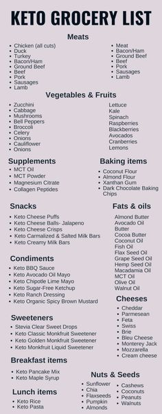 This grocery list is THE BEST! I'm so glad I found this comprehensive keto shopping list. Now I can get everything I need for the keto with any stress! Defintiely pinning this keto…More Simple Grocery List, Grocery Lists, What Is Ketogenic, Vegan Keto Diet, Keto Foods, Keto Meal, Baking Items, Food Items, Stress