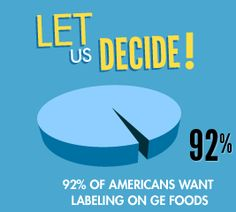 Consumers have a right to know when we're buying genetically engineered food!