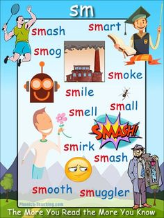 sm Phonics Poster - a FREE PRINTABLE poster for auditory discrimination, sound studies, vocabulary and classroom reference.