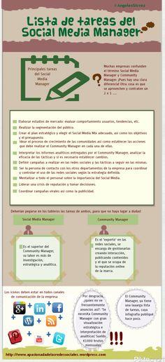 Lista de tareas del Social Media Manager #infografia en español