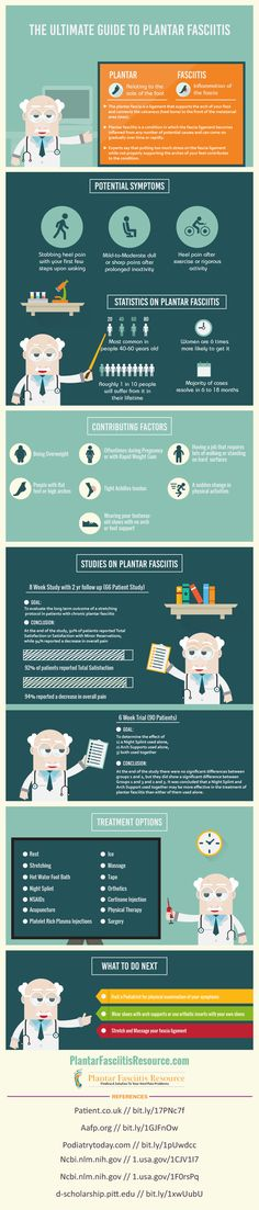 #infographic The Ultimate Guide to #plantarfasciitis in under 1 minute! Everything you need to know, including Symptoms, Treatments, Studies and more. Re-pin or Like if you found this useful! http://www.plantarfasciitisresource.com/what-is-plantar-fasciitis-ultimate-guide/