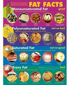 Diet plan warfarin users picture 5
