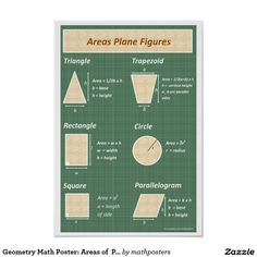 Geometry Math Poster: Areas of  Plane Figures Poster