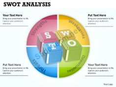 Swot Analysis Powerpoint Slides Presentation Diagrams Templates