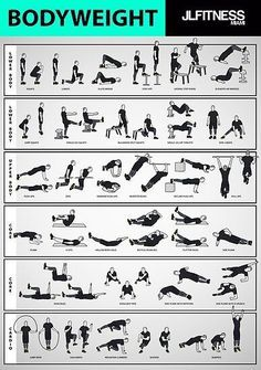 Weight Training Workouts, Gym Workout Tips, Body Weight Training, Ab Workout At Home, Workout Videos, At Home Workouts, Calisthenics Workout Plan, Mens Fitness Workouts, Body Weight Exercises