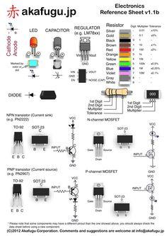 Componentes eletrônicos - http://www.facebook.com/photo.php?fbid=529792770396622=a.228806280495274.53074.177442828964953=1=nf - 402585_529792770396622_496263421_n.jpg (680×960)