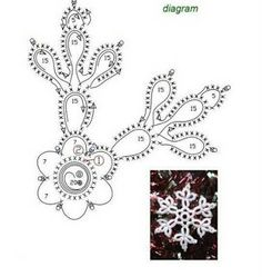 FREE DIAGRAM ~  crochet snowflake - Crochê da Flor