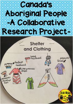 Your class can collaborate to learn about First Nations, Metis and Inuit people…