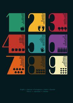 Poster | NUMBERS von Budi Kwan | more posters at http://moreposter.de