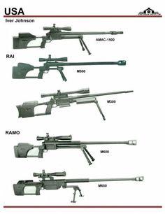 США: Iver Johnson AMAC-1500, RAI M300, RAI M500...