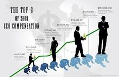 great infographics - Google Search