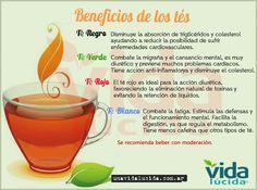 Verde y Natural: Beneficios de los diferentes tipos de té