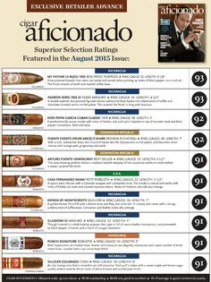 The Superior Selection Ratings for Cigar Aficionado's August 2015 issue has been announced. Come in and see which one of your favorites made the list.