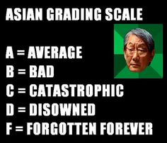 Funny pictures about Asian grading scale. Oh, and cool pics about Asian grading scale. Also, Asian grading scale. Funny Asian Memes, Asian Jokes, Asian Humor, Funny Jokes, Asian Problems, Desi Problems, Girl Problems, Asian Grading Scale, Filipino Funny