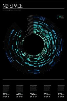 Creative Data, Visualisation, Space, Nevercontent, and Portfolio image ideas & inspiration on Designspiration 3d Data Visualization, Information Visualization, Information Design, Information Graphics, Graphic Design Posters, Graphic Design Inspiration, Circle Infographic, Web Design, Design Trends