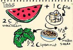 Perfect Foodles - illustrated recipes by me! Watermelon Salad, Food Illustrations, Art Sketchbook, Writer, Recipes, Menu, Summer, Menu Board Design