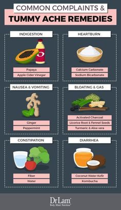 An upset stomach is an occasional occurrence for many people - whether from bad food, too much food, stress or a bug. There are a few tried-and-true tummy ache remedies you can find at home. Stomach Ache Food, Upset Stomach Remedy, Stomach Remedies, Upset Tummy, Foods For Upset Stomach, Holistic Remedies, Health Remedies, Natural Remedies, Herbal Remedies