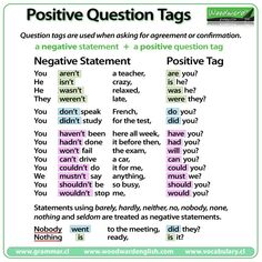 Grammar: positive question tags in English Teaching English Grammar, English Grammar Worksheets, English Verbs, Grammar And Vocabulary, Grammar Lessons, English Language Learning, English Vocabulary, German Language, Japanese Language