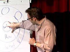 Simon Sinek: The Golden Circle