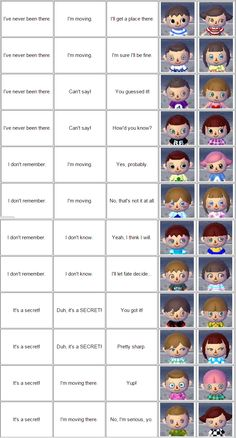Animal Crossing New Leaf Face Guide Acnl Hair Eye