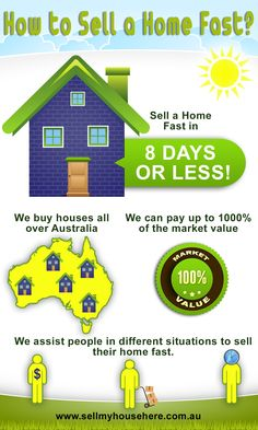 Sell My House Quickly - http://www.sellmyhousehere.com.au