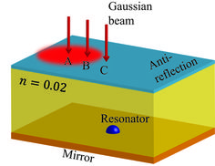 University of Wisconsin-Madison engineers have created a nanoscale device that can emit light as powerfully as an object 10,000 times its size. It's an advance that could have huge implications for a variety of imaging and energy applications.