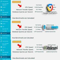 Las Mejores 45 Ideas De Alojamiento Web Alojamiento Web Google Alojamiento