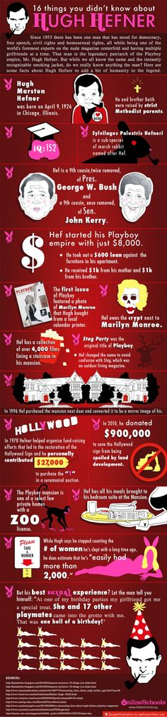 16 Unknown Facts About Hugh Hefner (Infographic) » PicsGrid