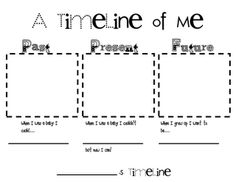 timelines - this would be good to do when we start history. make own tiime line then talk about history time line.