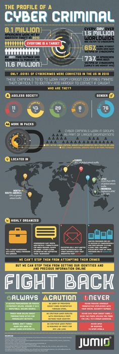 The profile of a cyber criminal #infographic