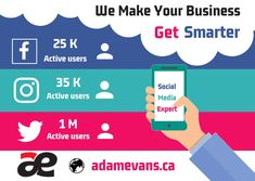 Leading Toronto SEO expert with years experience. An SEO consultant using the best search engine optimization strategies that get results - Inquire now! Adam Evans, Seo Consultant, Seo Strategy, Best Seo, Business Goals, Search Engine Optimization, 15 Years, Social Media Marketing, 15 Anos