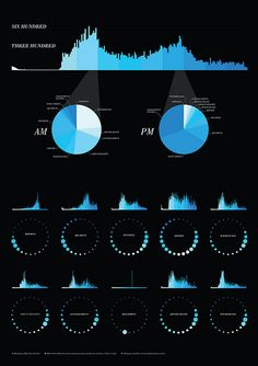 MBTA Data Visualization, by Todd Vanderlin et al.  #boston #openframeworks #dataviz