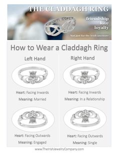 How to Wear a Claddagh Ring . My Benjamin touched my heart when he proposed with a claddagh ring. Honoring my Irish heritage. Rings With Meaning, Ring Meaning, Irish Rings, Irish Culture, Irish Quotes, Celtic Wedding Rings, Claddagh Rings, Irish Claddagh Ring, Irish Claddagh Tattoo