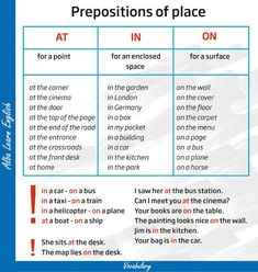 Prepositions of place #vocabulary   #grammar   #englishlanguage  …