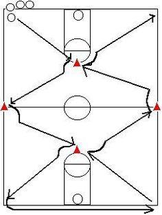 Defensive Z-drill