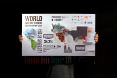 infographic | World Internet Users by Bruno Soares, via Behance