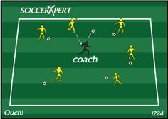 U6, u8, soccer drill, fun soccer drill, free soccer drill, youth soccer drill, dribbling