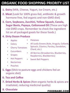 Organic food shopping priority list