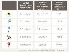 Eindejaar, webshops en Pinterest, de drukste winkelstraat